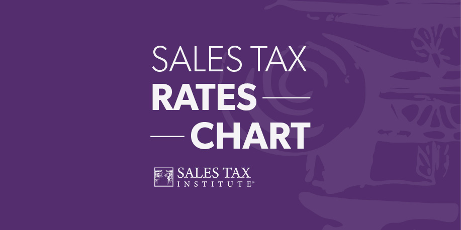 Williamson County Sales Tax Rate In Tennessee